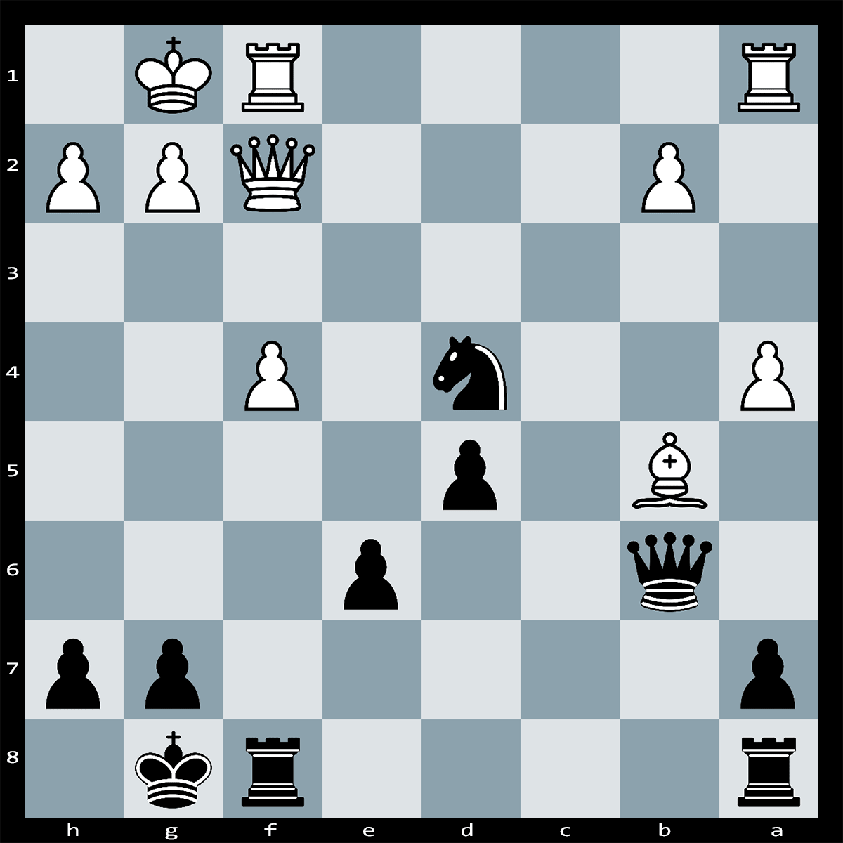 Find the Best Move Black to Play - Chess Puzzle #10