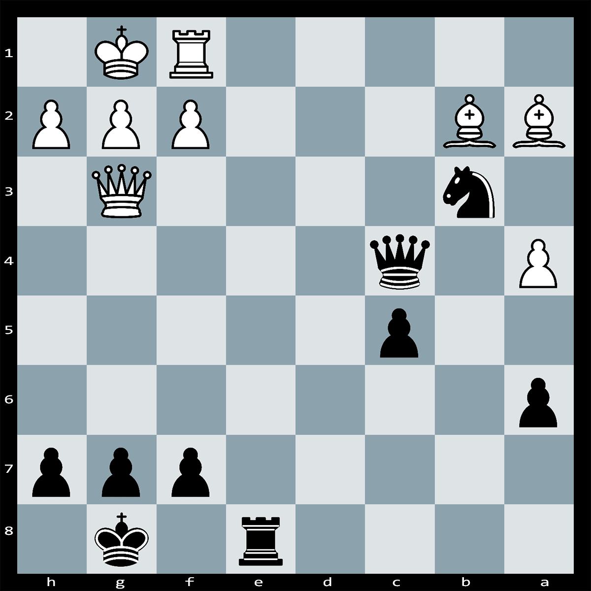 Mate in Three Moves, Black to Play | Chess Puzzle #146