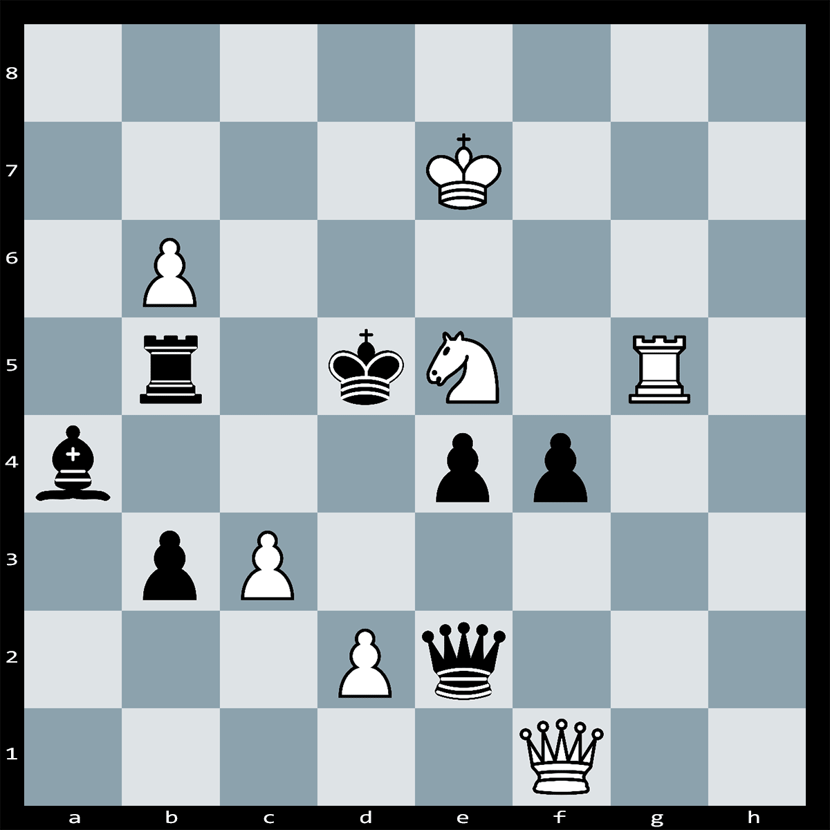 Mate in Three Moves, White to Play | Chess Puzzles #150