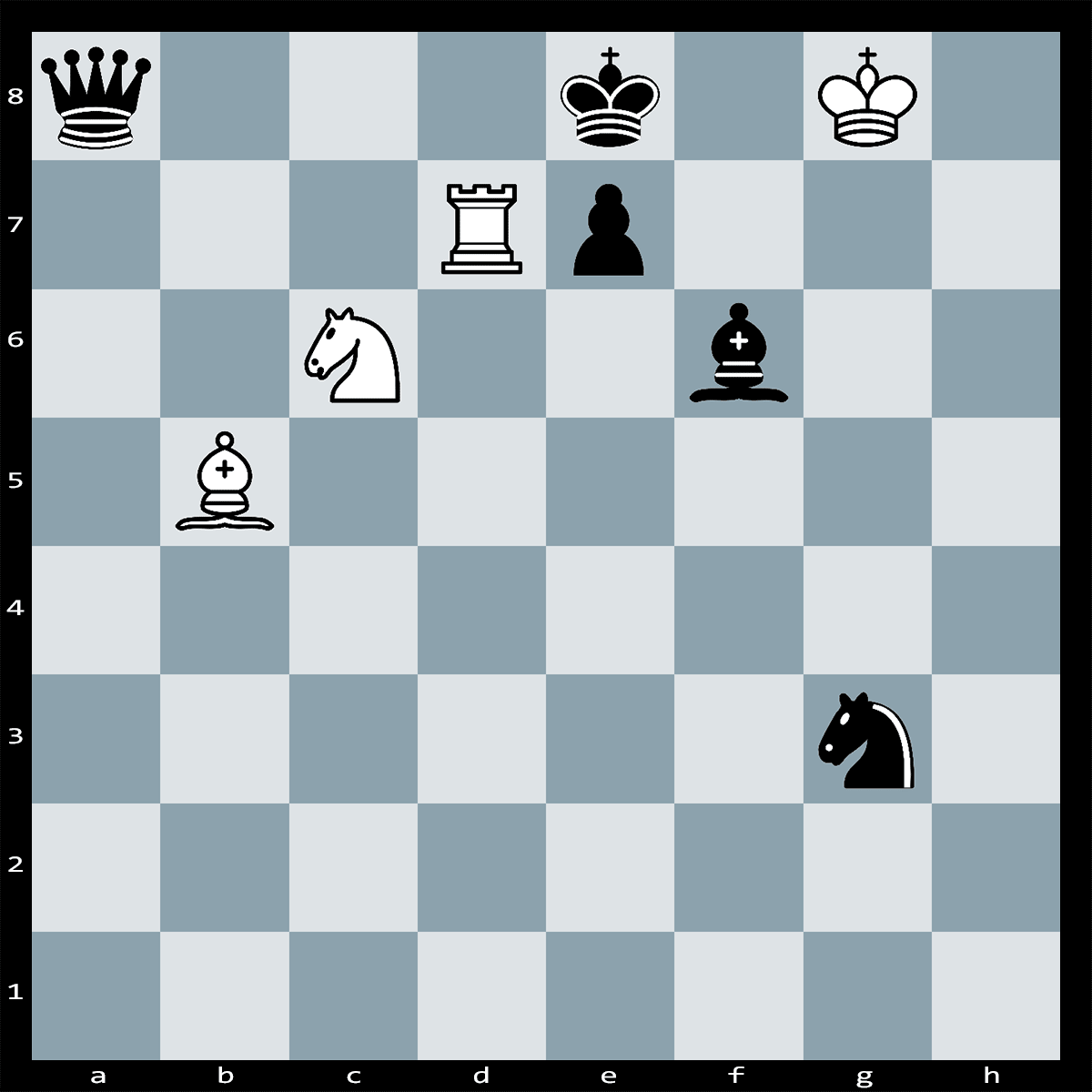 Chess Puzzle #152 - Find checkmate in four moves, white to play.