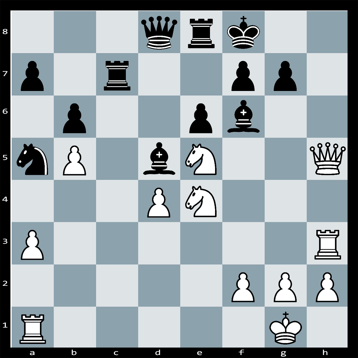 Mate in Three Moves, White to Play | Chess Puzzle #156