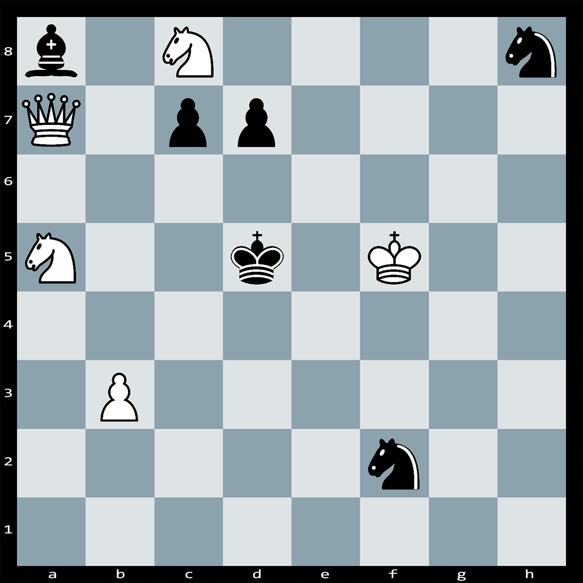 Mate in Three Moves, White to Play | Chess Puzzle #160