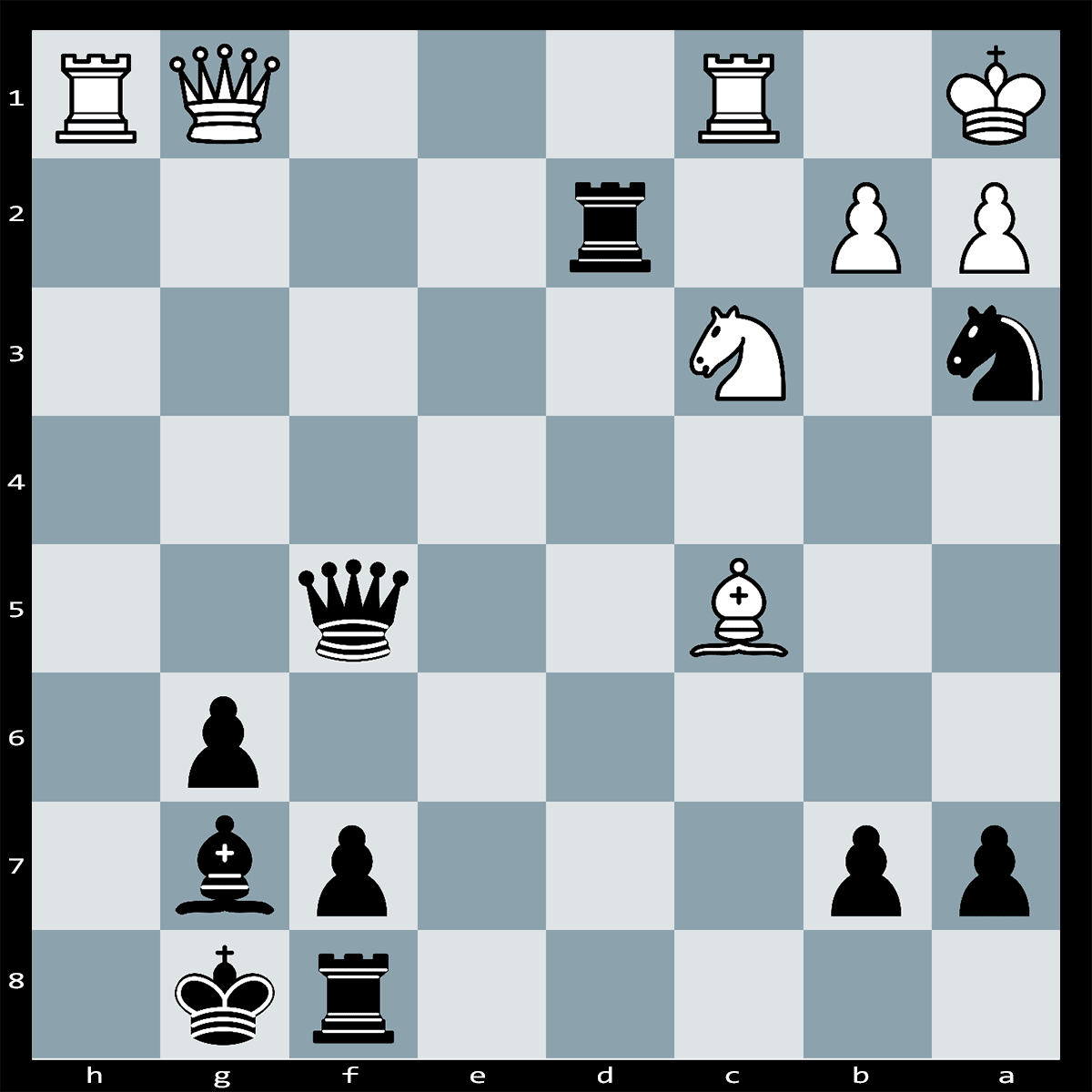 Mate in Two Moves, Black to Play | Chess Puzzle #161
