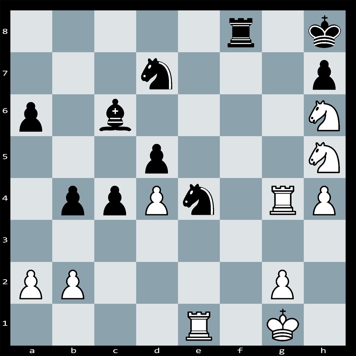 Mate in Two Moves, White to Play | Chess Puzzle #168