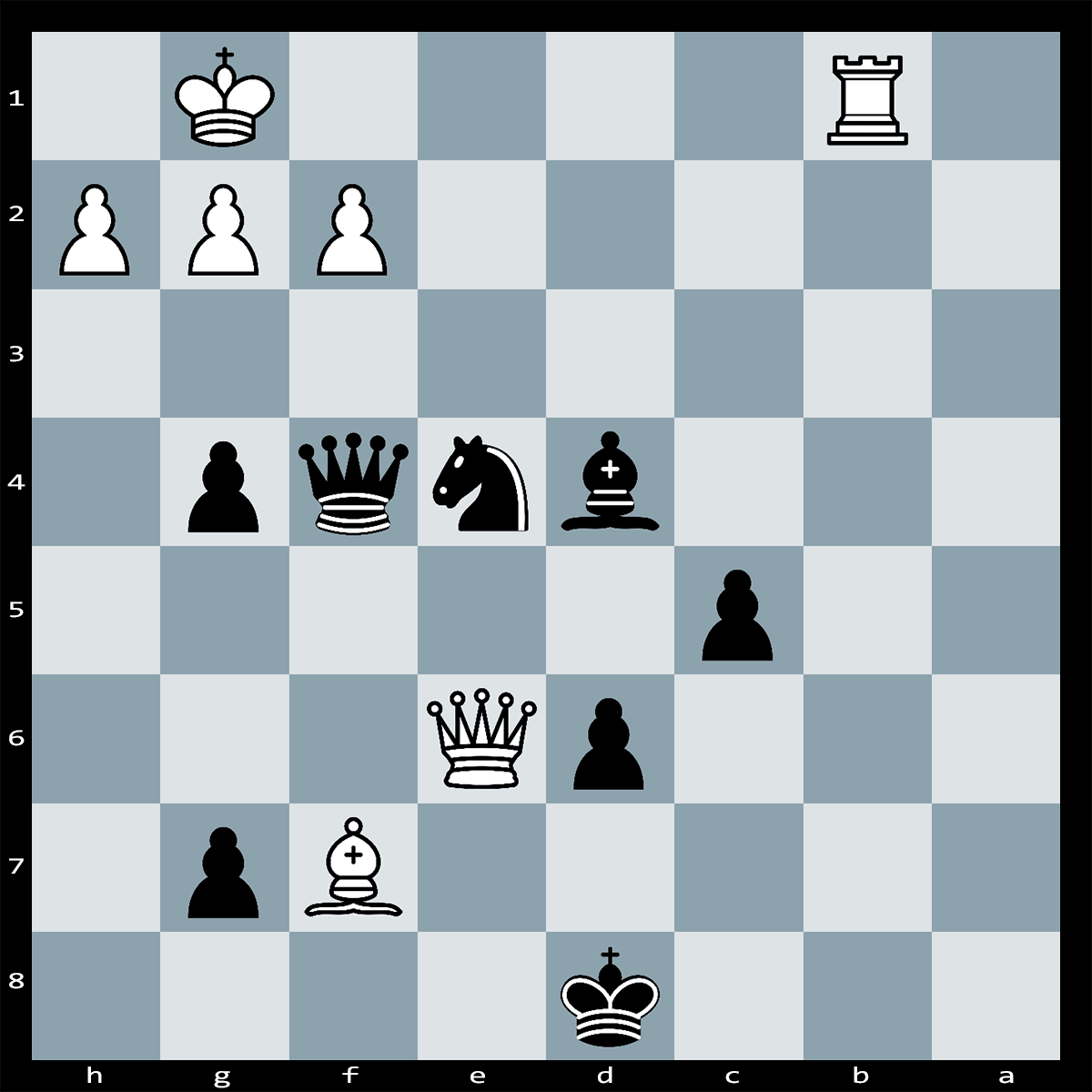 Mate in Three Moves, Black to Play | Chess Puzzle #170