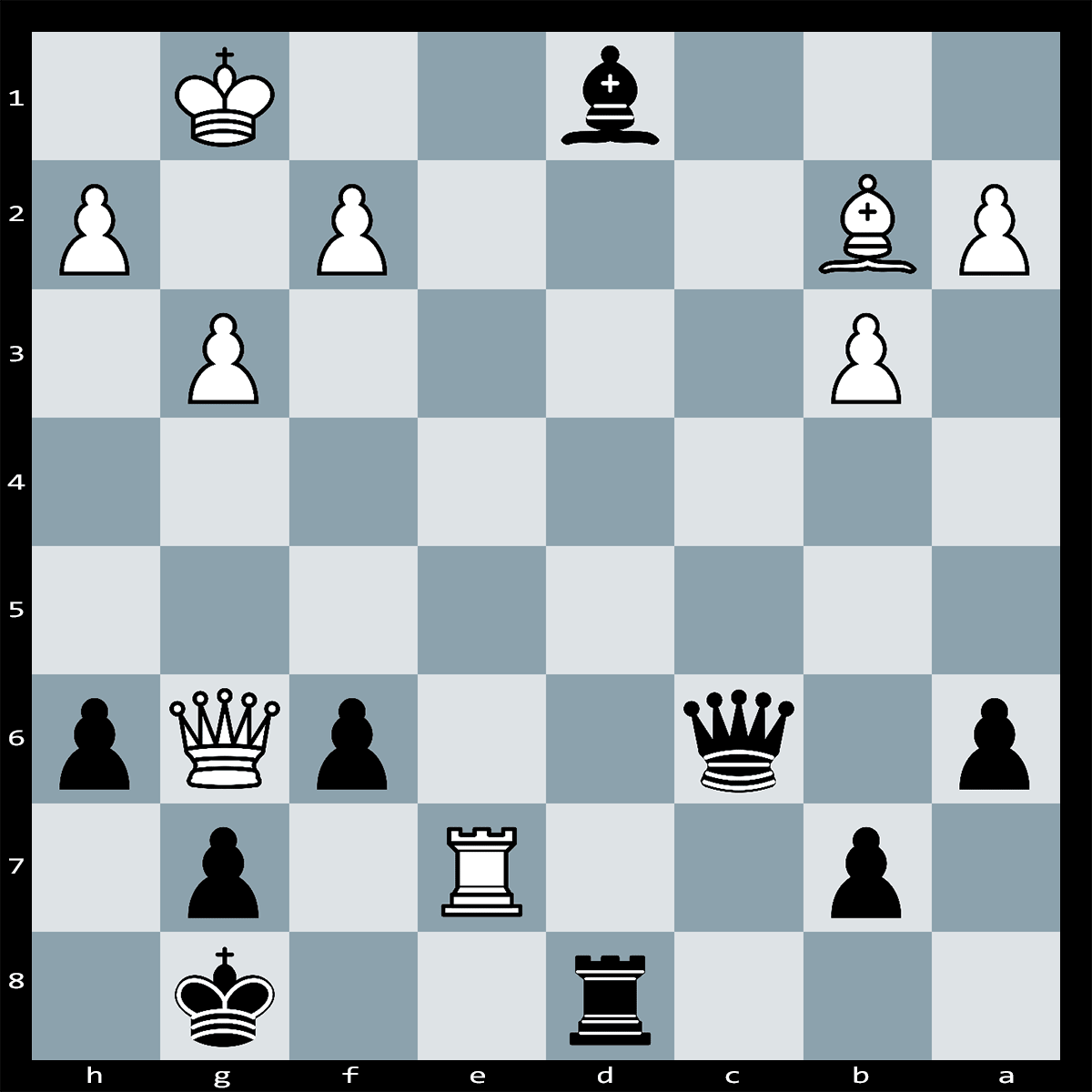 Mate in Four Moves, Black to Play | Chess Puzzle #171