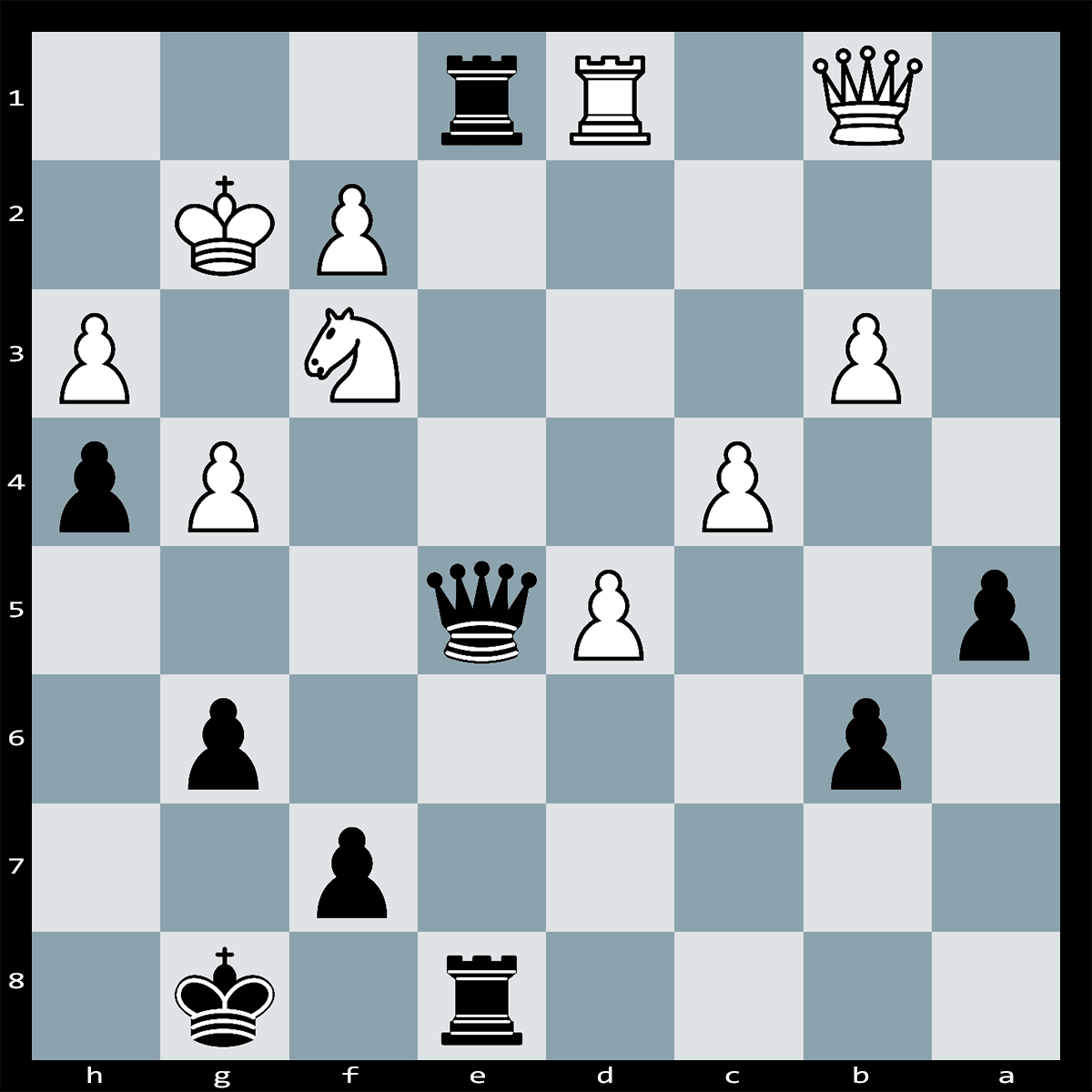 Find Checkmate in Two Moves, Black to Play | Chess Puzzle #174