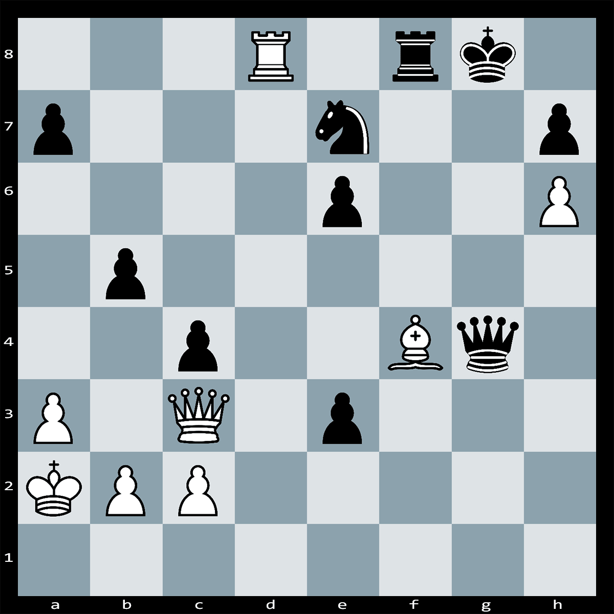 Mate in Four Moves, White to Play | Chess Puzzle #177