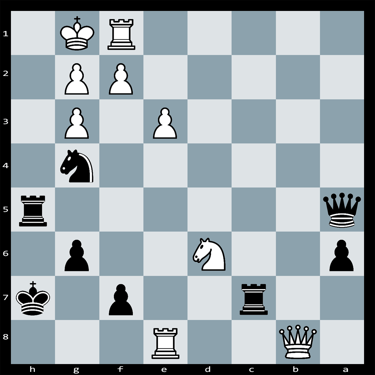 Mate in 3 Moves, Black to Play | Chess Puzzle #180