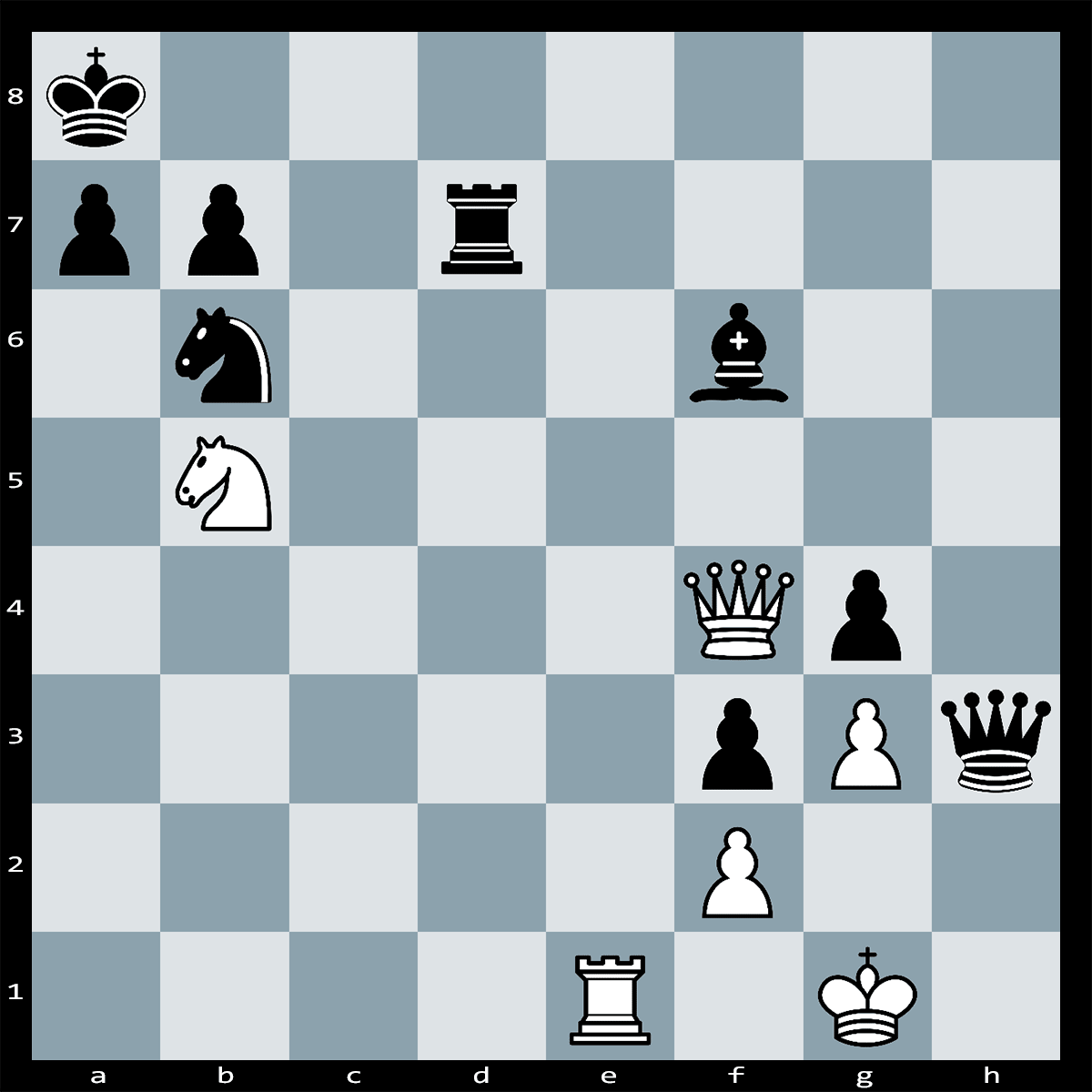 Mate in 6 Moves, White to Play | Chess Puzzle #182