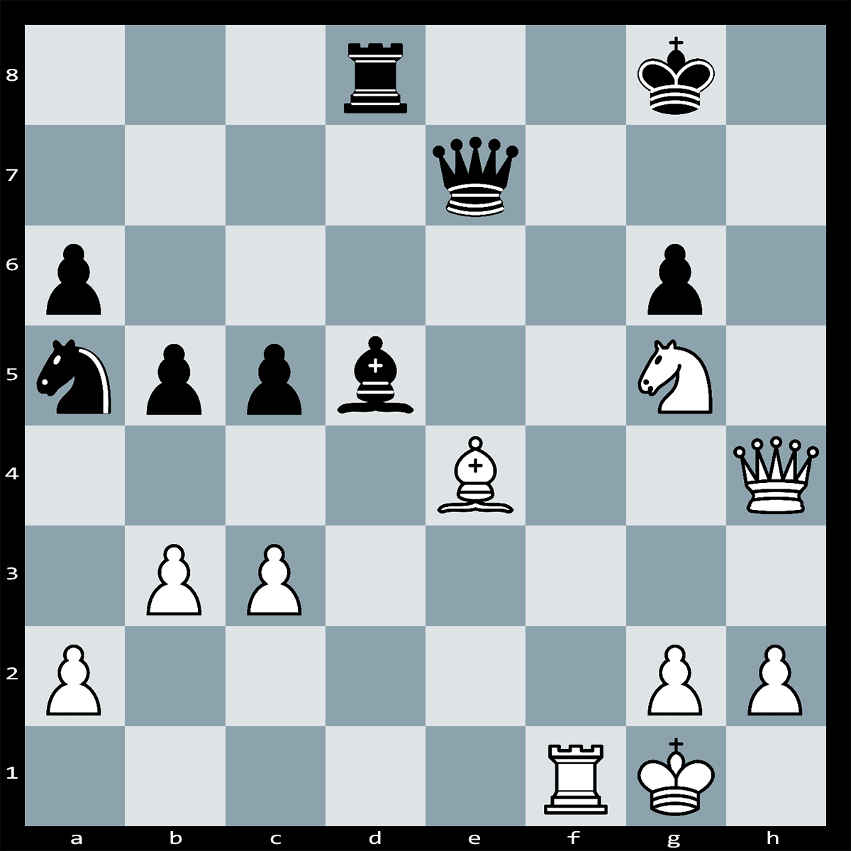 Mate in Three Moves, White to Play | Chess Puzzle #183