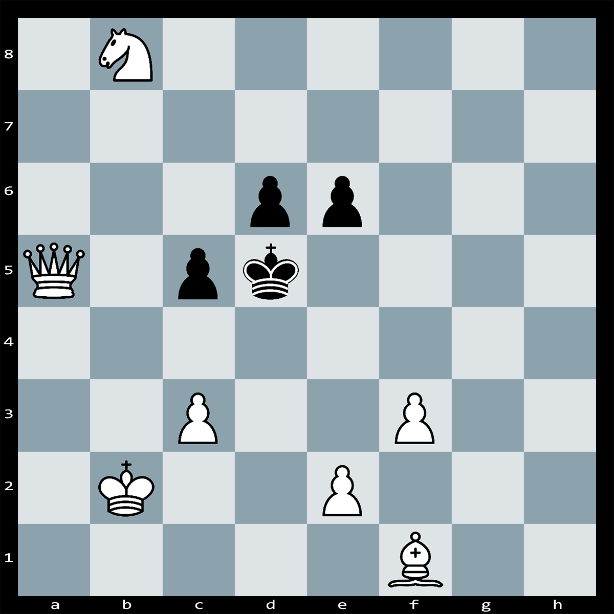 Mate in Two Moves, White to Play | Chess Puzzle #189