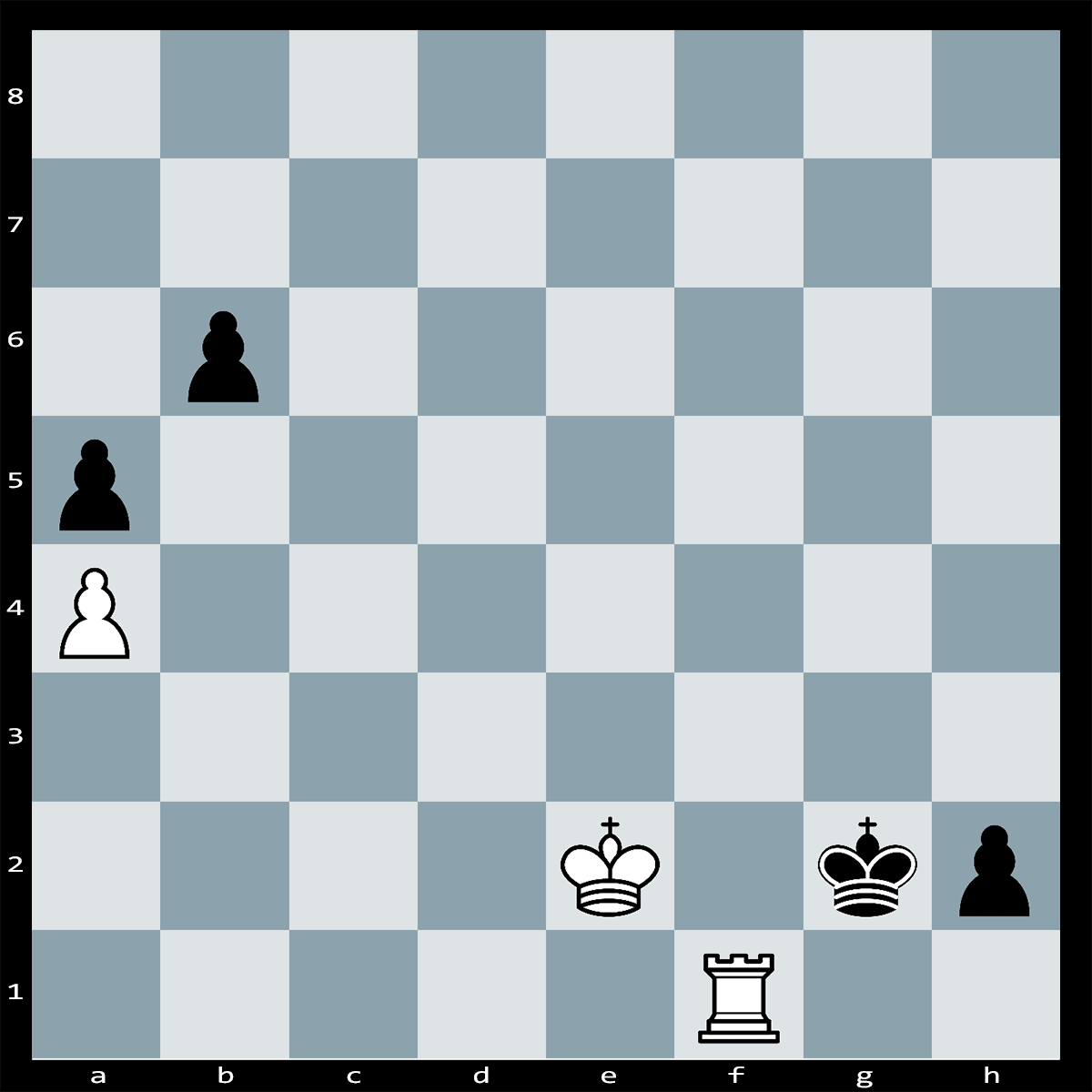 White to Play and Win, Find the Best Move | Chess Puzzle #191