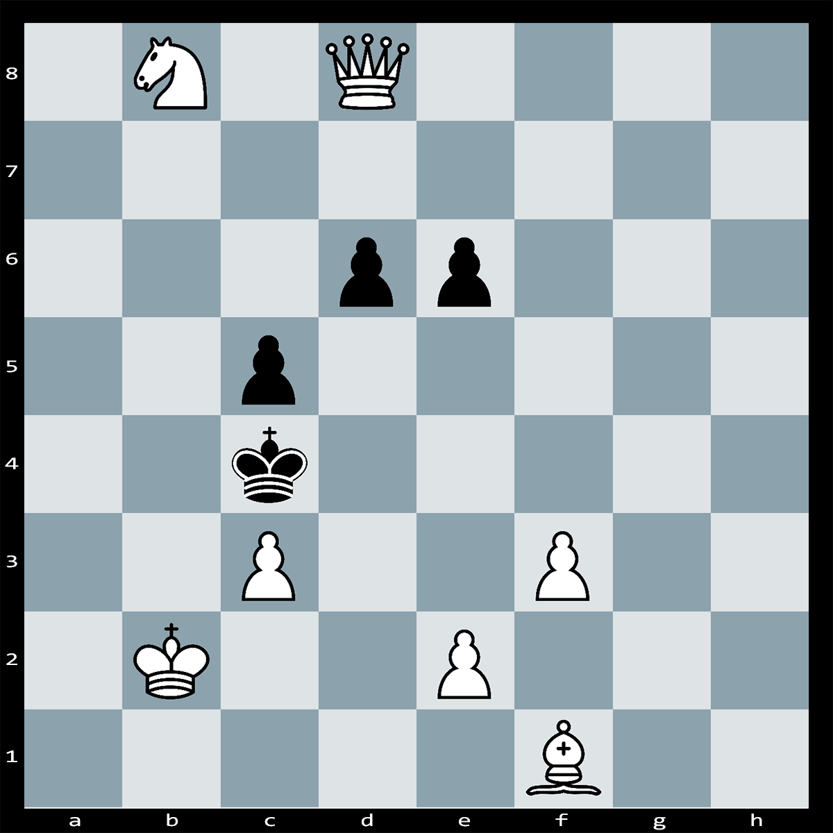 Mate in one Move, White to Play | Chess Puzzle #192