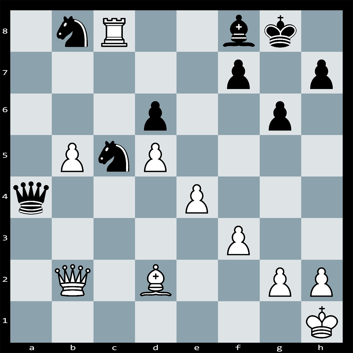 White to Play and Checkmate in five | Chess Puzzles #193