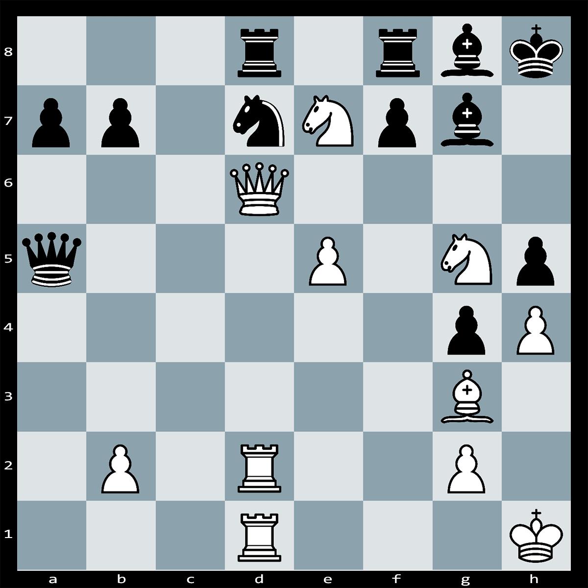 White to Play, Find the Best Move | Kasparov vs Ljubojevic Brussels blitz 1987