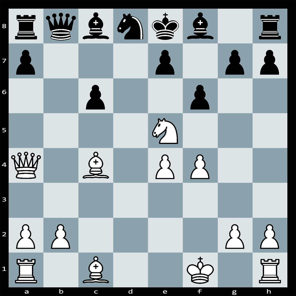Mate in Thee, White to Play | Mihai Suba vs Oyula Sax Hastings 1983