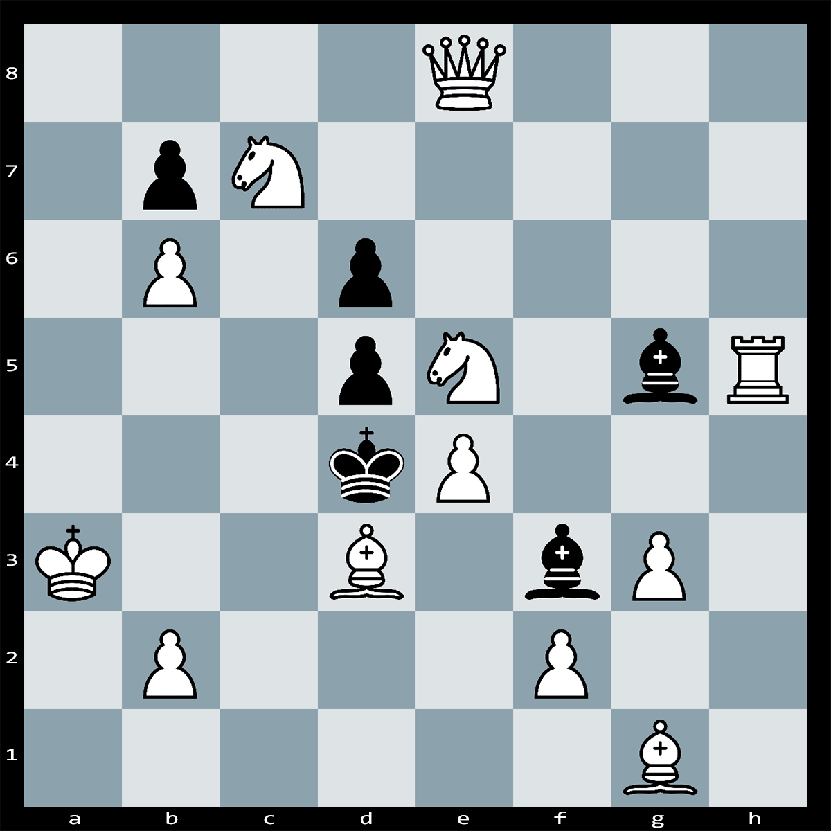 White to Play and Checkmate in Two | Chess Puzzle #196