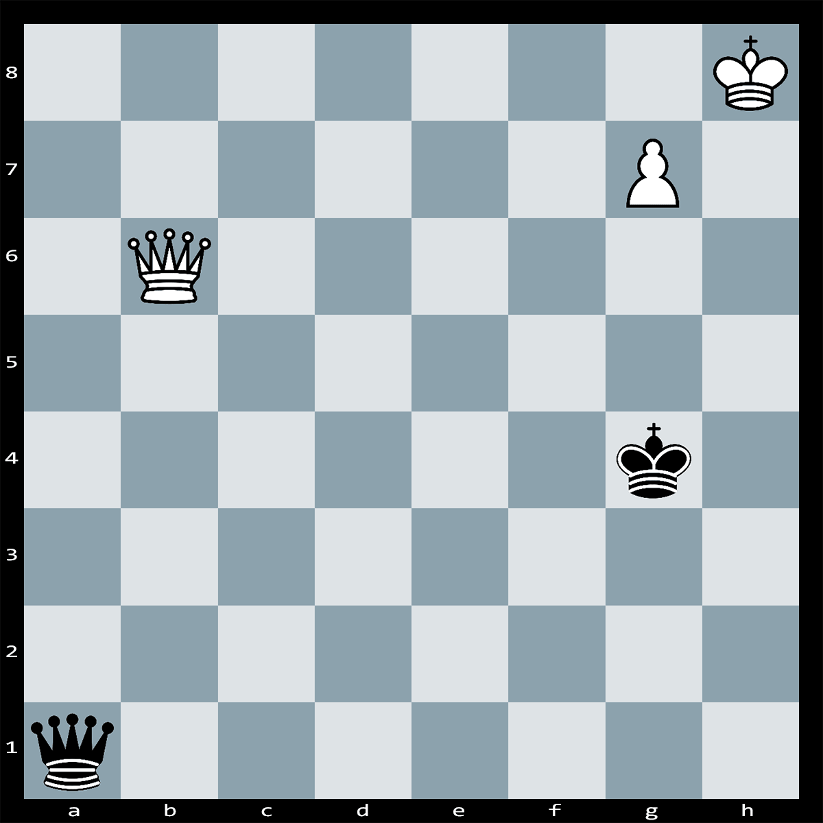 White to Play and Win, Find the Best Move | Chess Puzzle #197