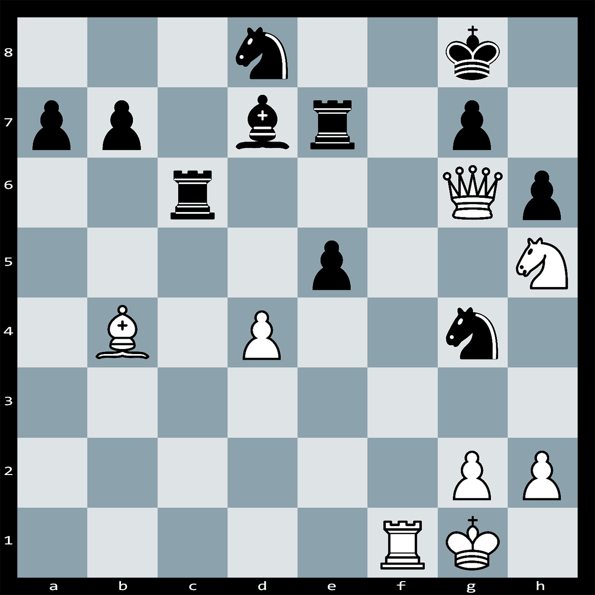 White to Play and Checkmate in Three | Chess Puzzle #198