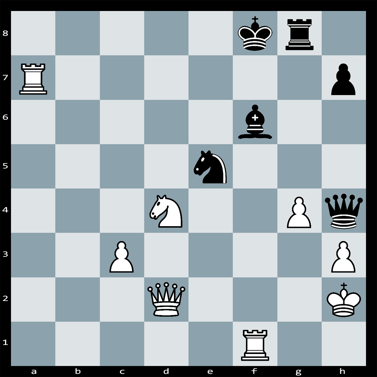 White to Play and Win, Find Checkmate in Four Moves | Chess Puzzle #199