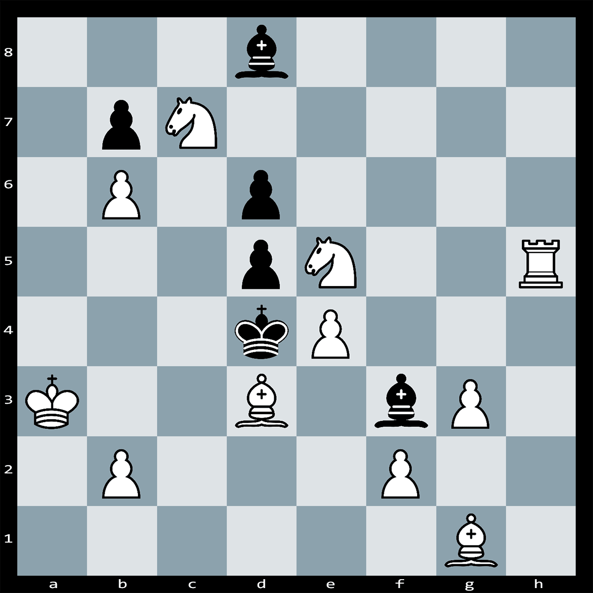 Mate in 1 Move, White to Play | Chess Puzzle #200