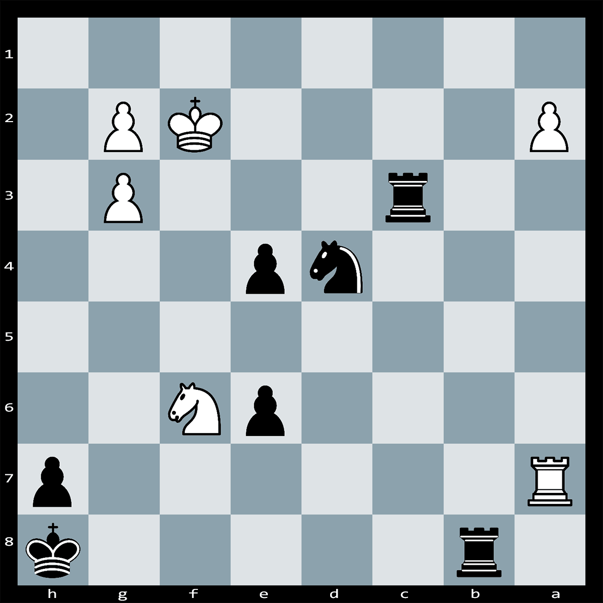 Black to Play, Checkmate in 3: Handke vs Timofeev | Chess Puzzle #201