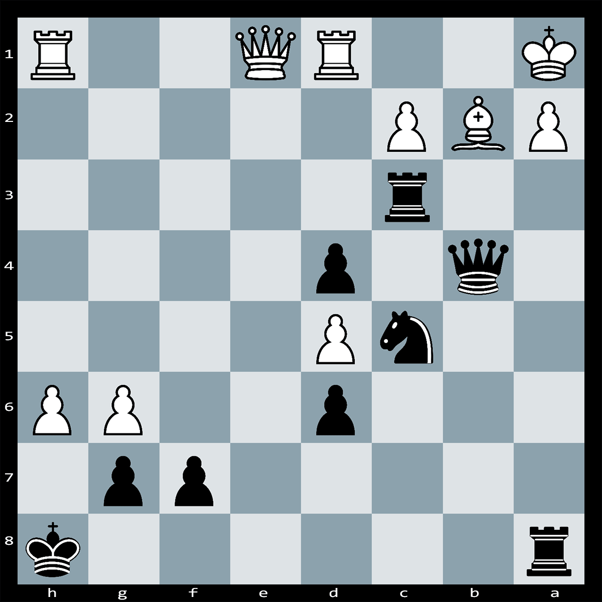 Black to move! It's mate in five | Chess Puzzle #205