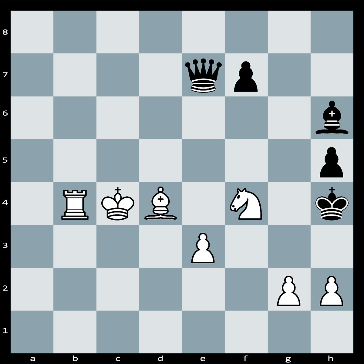 Chess Puzzles #206 | Can you Find the Best Continuation this Puzzle? White to Play and Win.