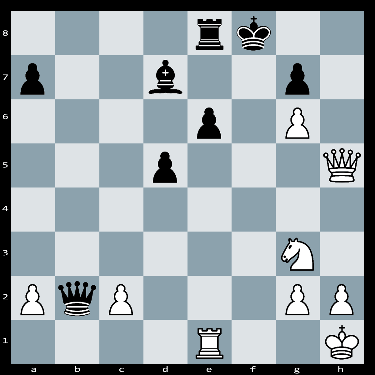 Checkmate in Three, White to Play | Lubomir Kavalek vs Hans Ree 1982