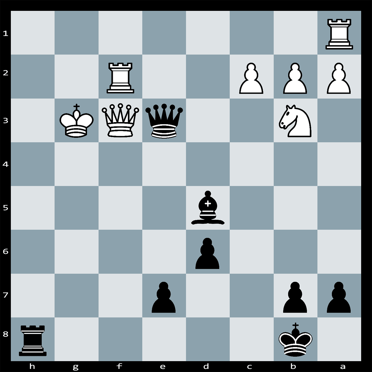 Mate in Four Moves, Black to Play | Chess Puzzle #209