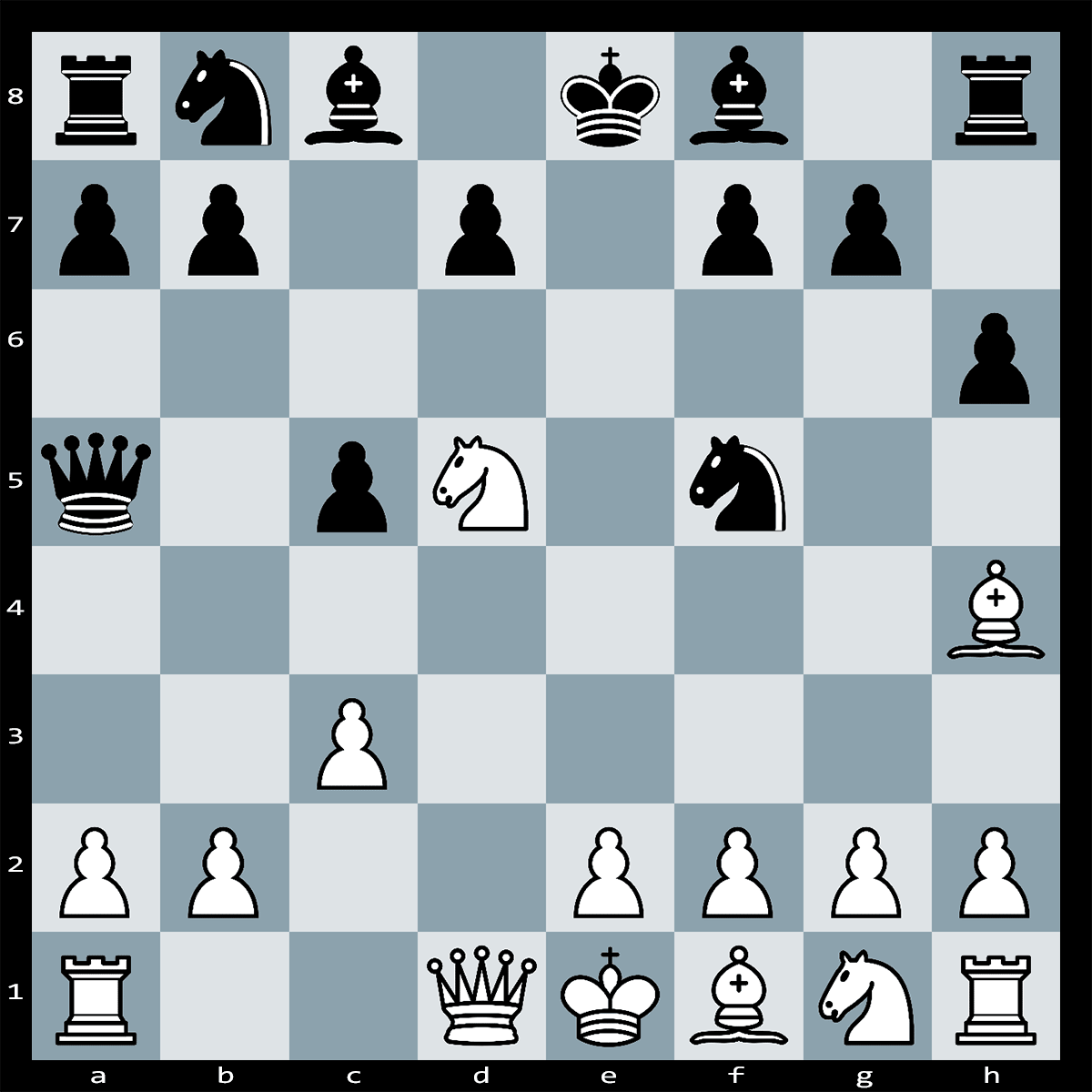 White to Play and Win the Game, Find the Best Move - Yermolinsky vs Tate