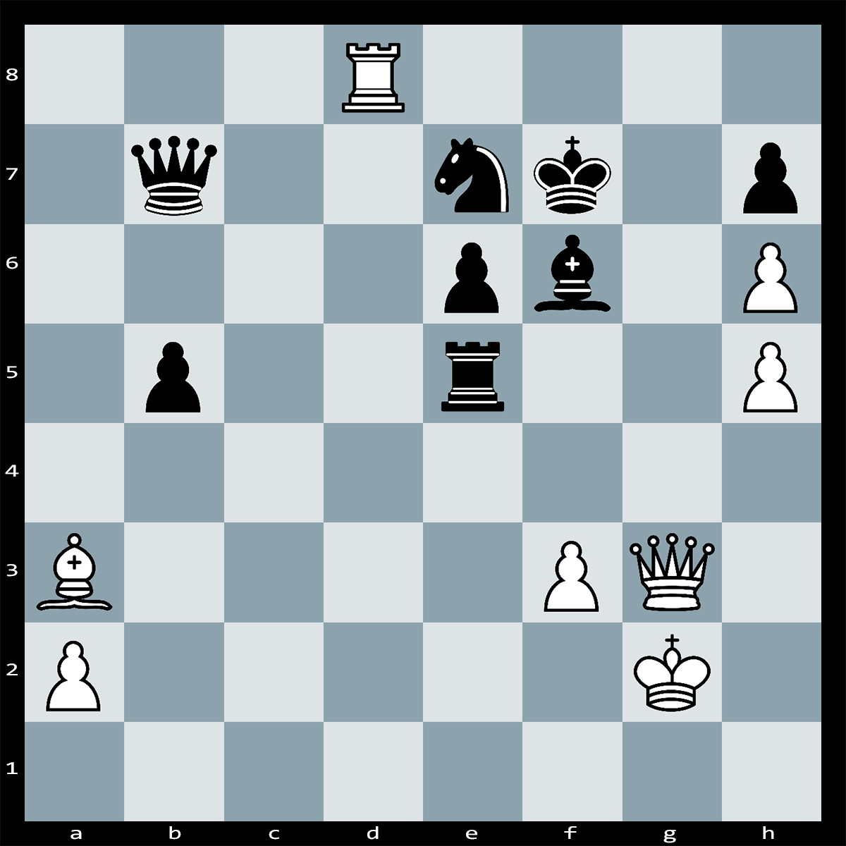 White can  force Checkmate in two moves | Chess Puzzle #214