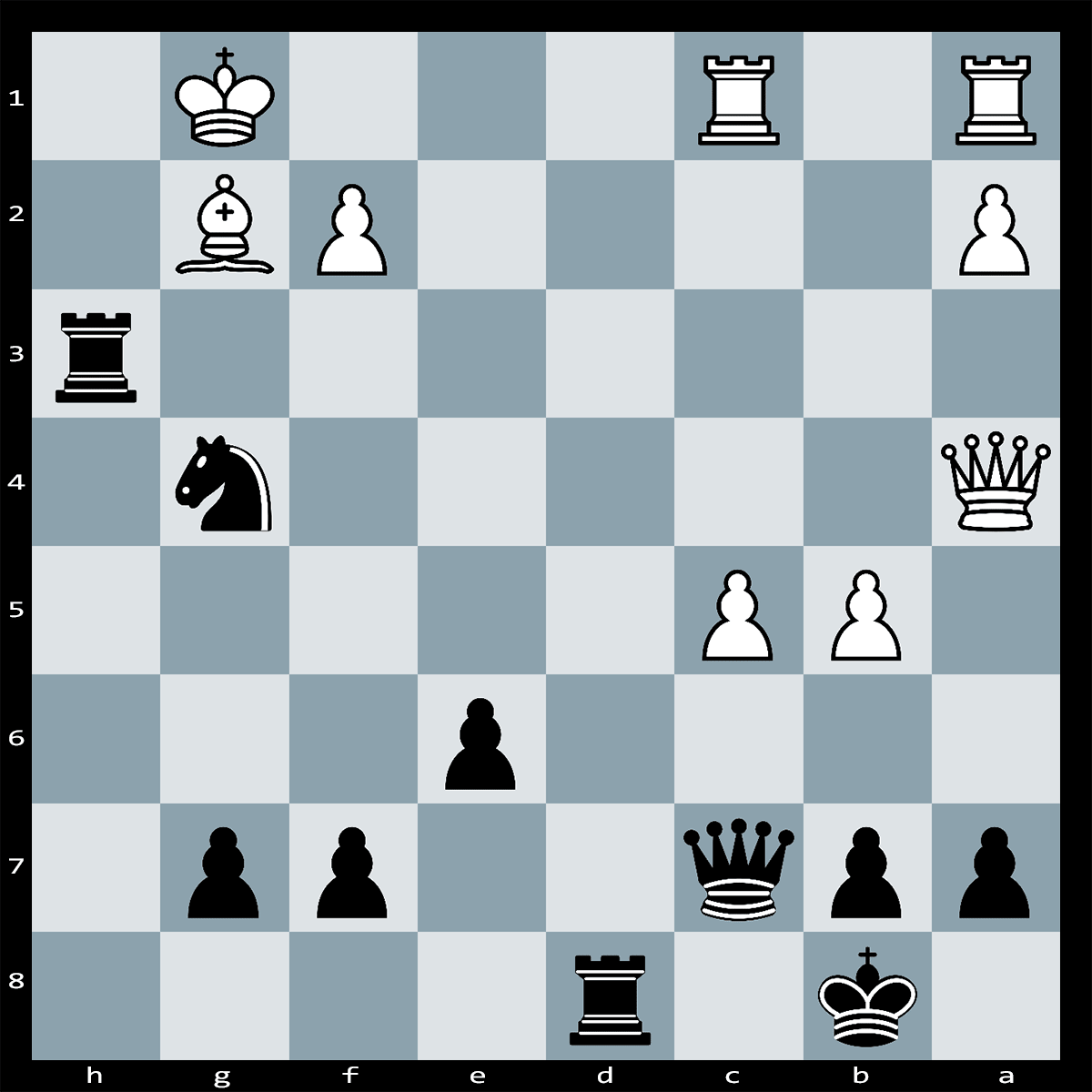 Mate in Three Moves, Black to Play | Chess Puzzle #217