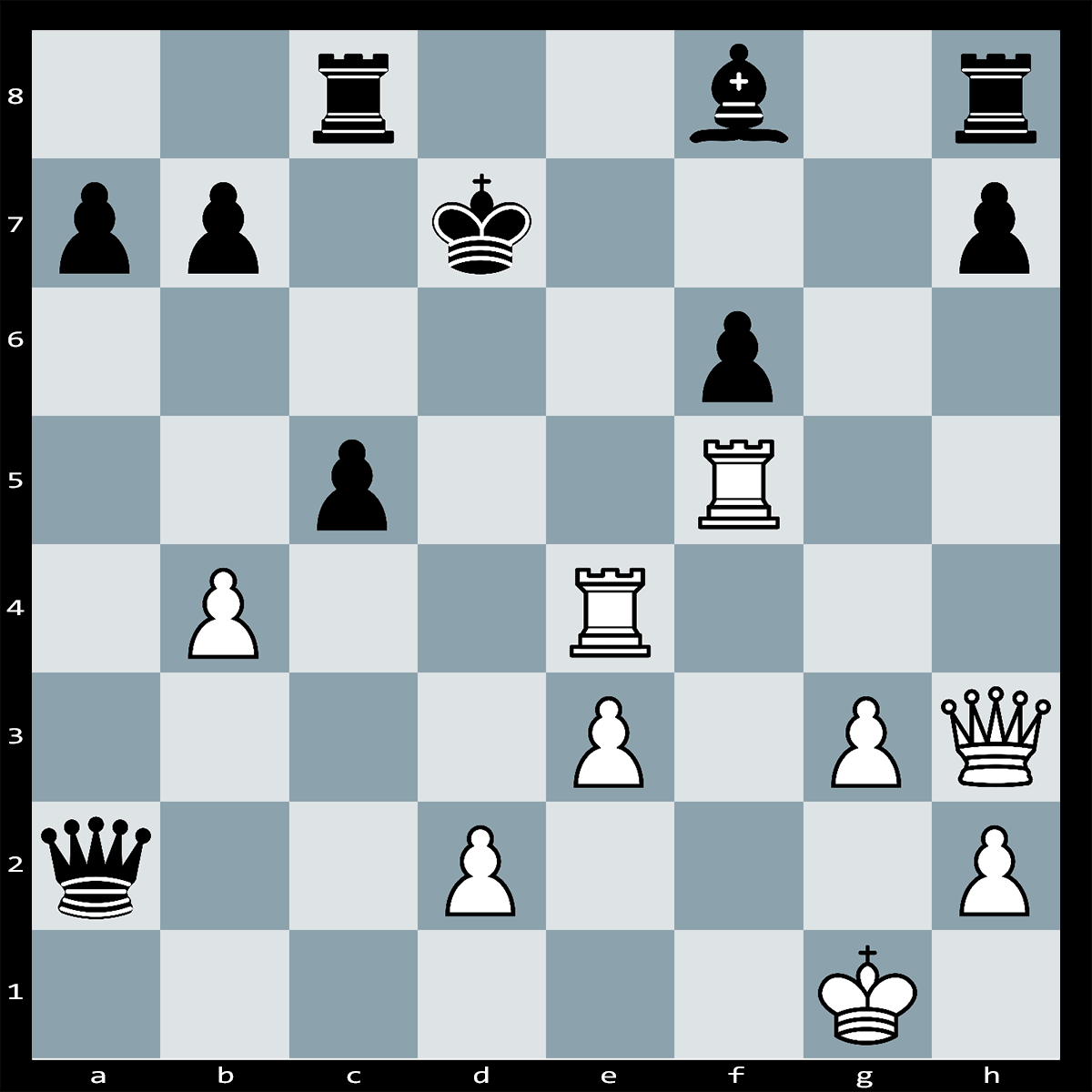 Chess Puzzle #222 | White to Play and Checkmate in 6 Moves. White: Mihail Tal, Black: Dragoljub Velimirovic.