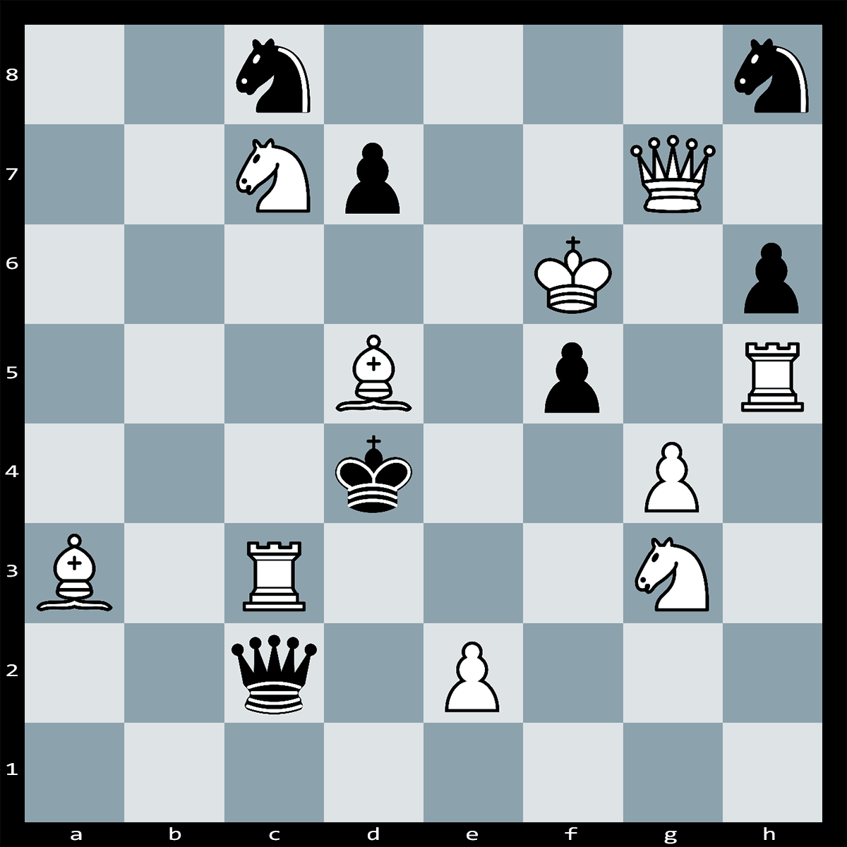 Mate in Two Moves, White to Play | Chess Puzzle #223