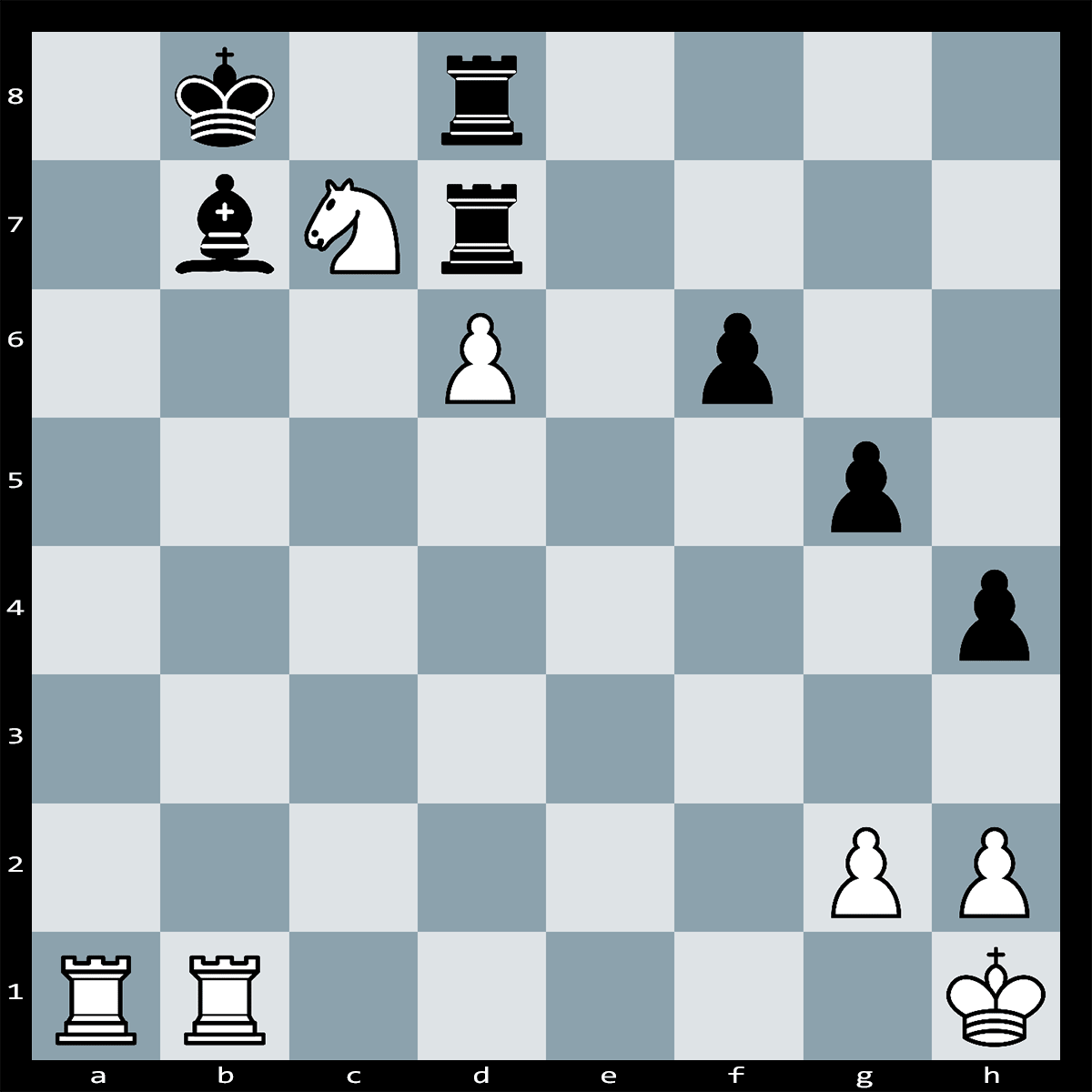 Chess Puzzle #224 | beginner chess puzzle, Find the Winning move. White to Play.