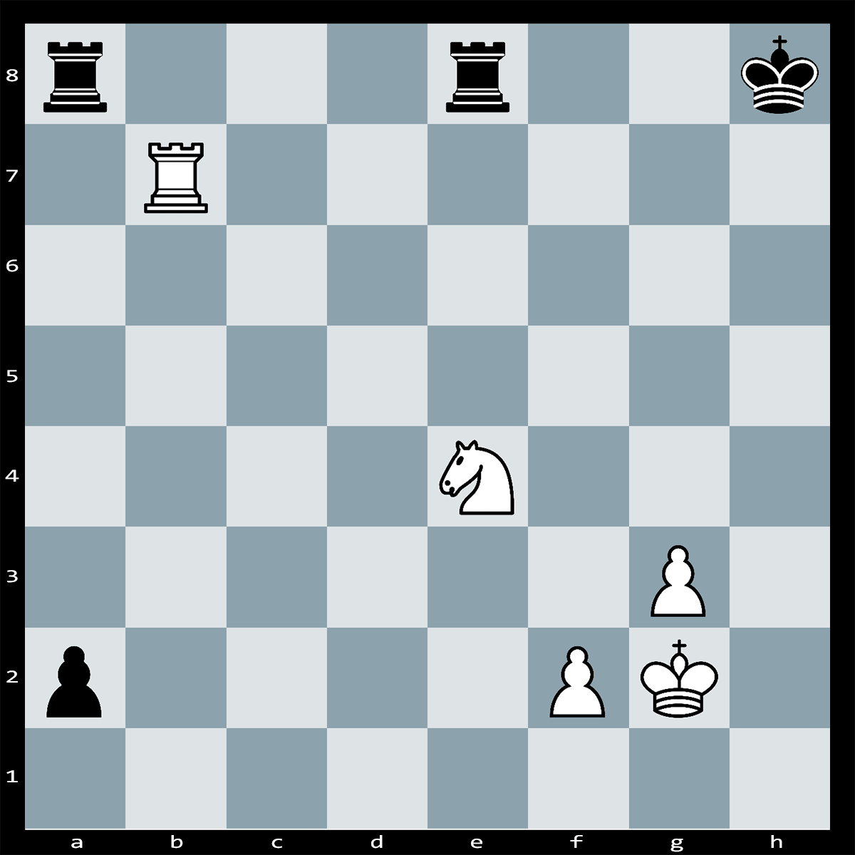 Mate in Four Moves, White to Play | Chess Puzzle #226