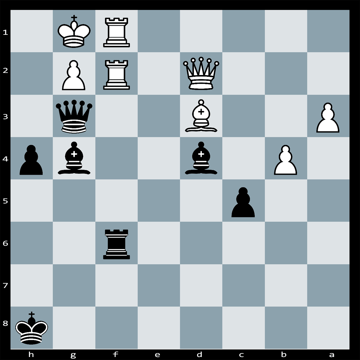 Find the Best Move, Black to Play | Chess Puzzle #228