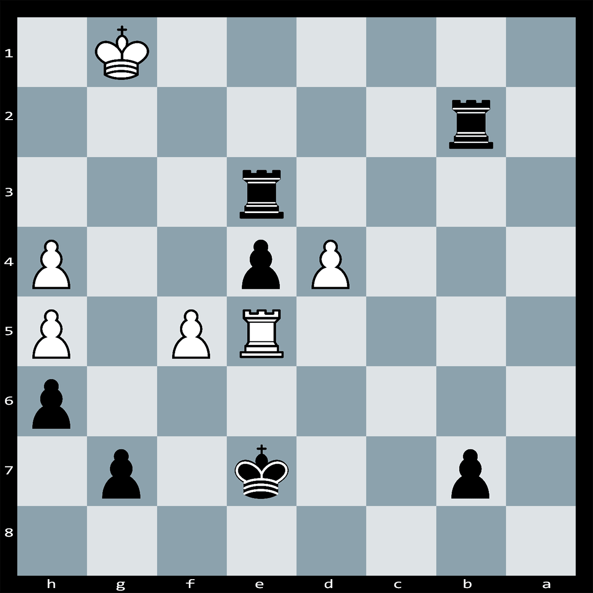 Mate in 5 Moves Black to Play - Chess Puzzle #23