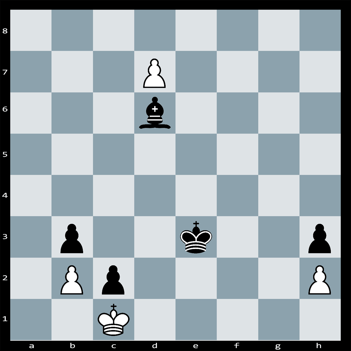 Find the Best Move for White, Force a Stalemate