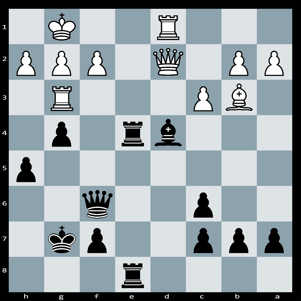 Mate in Four Moves, Black to Play | Chess Puzzle #234