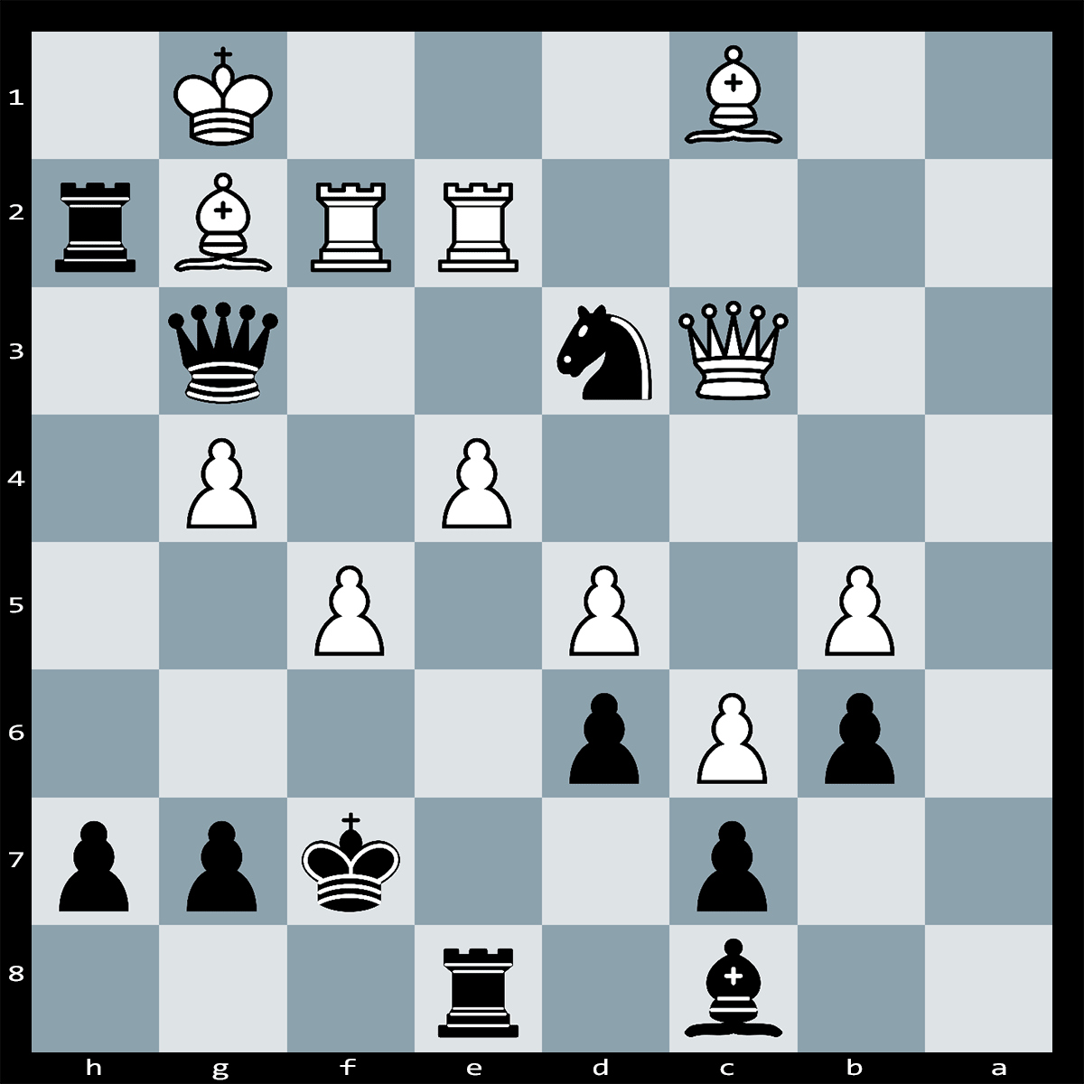 Black to Play and Win, Find the Best Move | Chess Puzzle #236