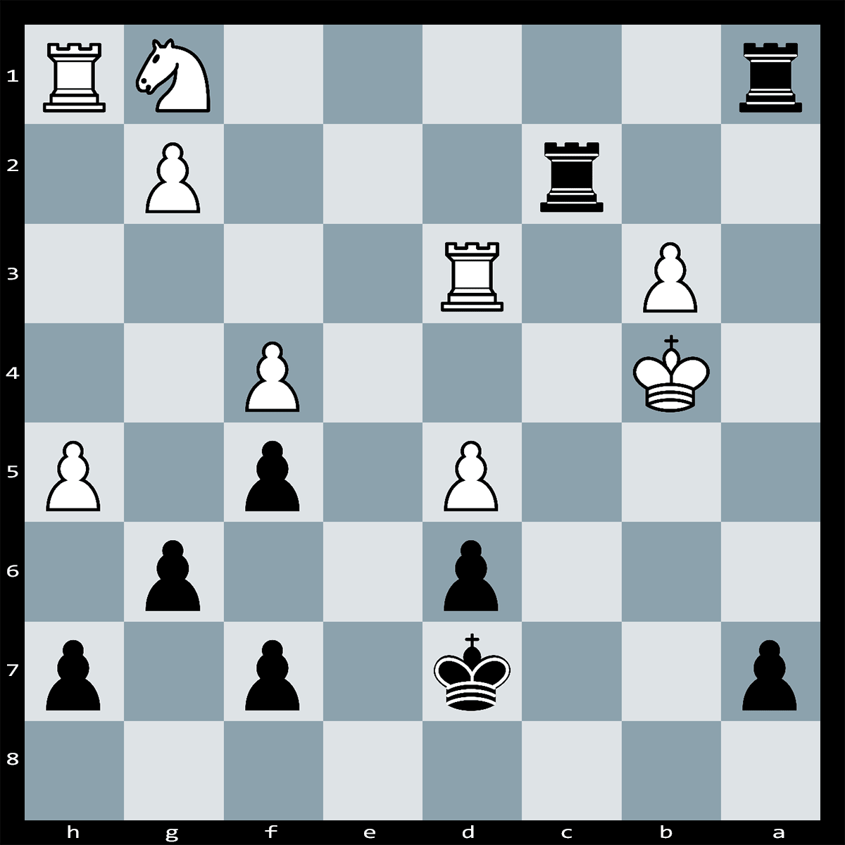 Checkmate in Two Moves, Black to Play | Chess Puzzle #239