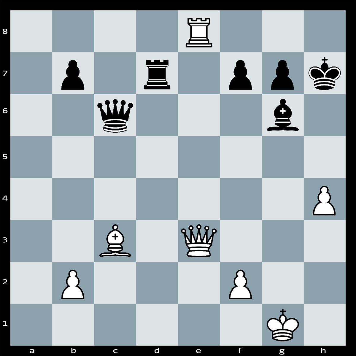 Mate in Three Moves, White to Play | Chess Puzzle #243
