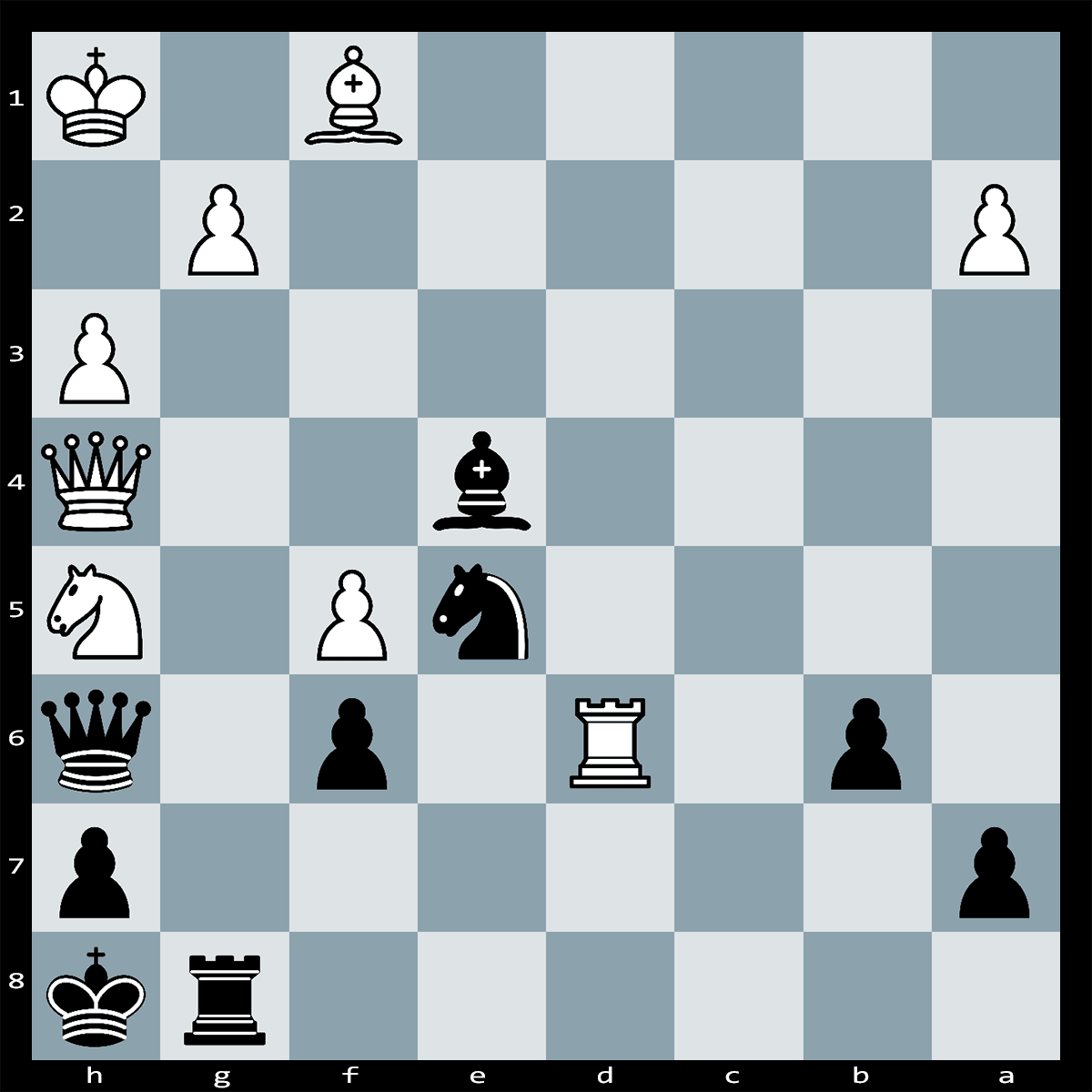 Mate in Six Moves, Black to Play | Chess Puzzle #244