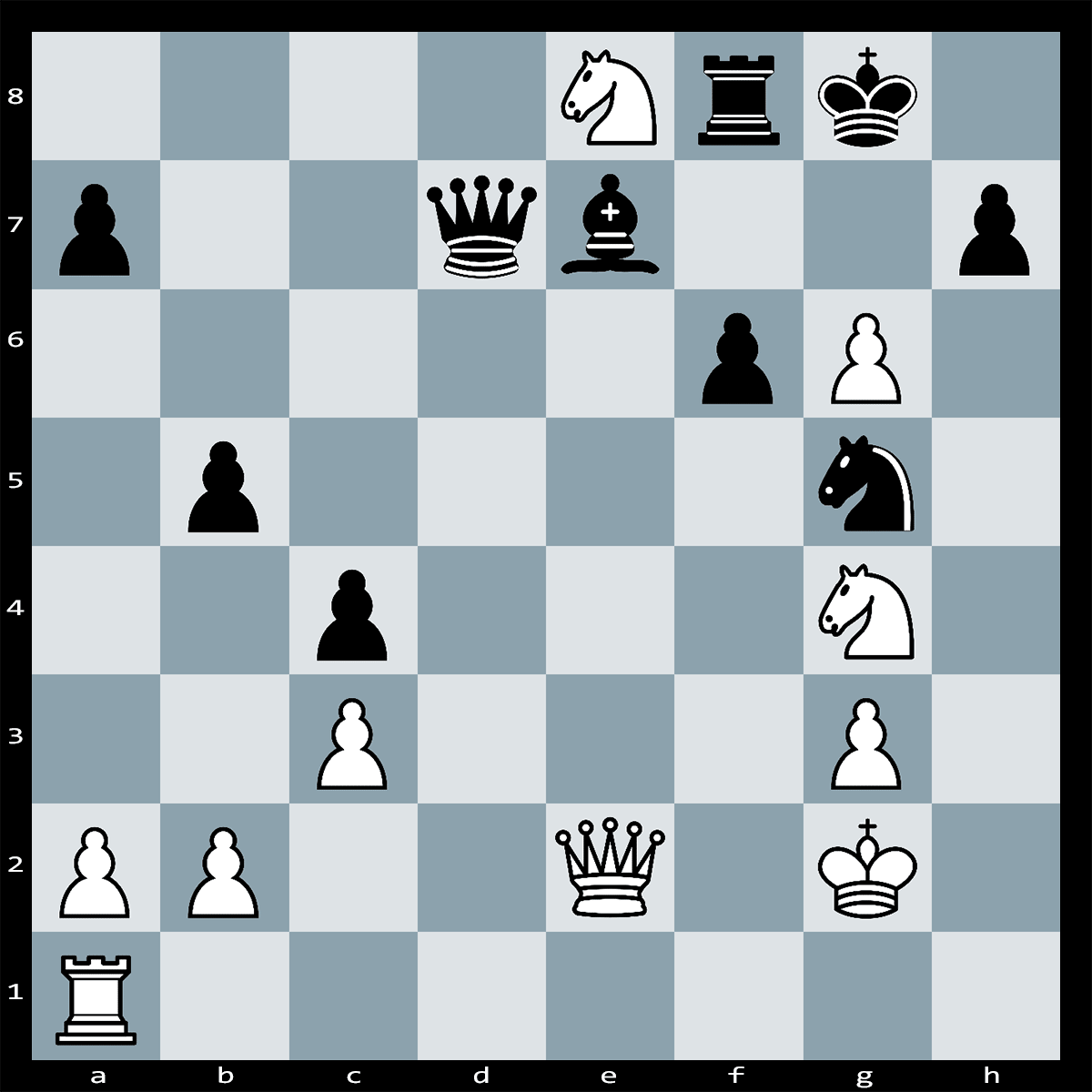 Mate in Two Moves, White to Play | Chess Puzzle #245