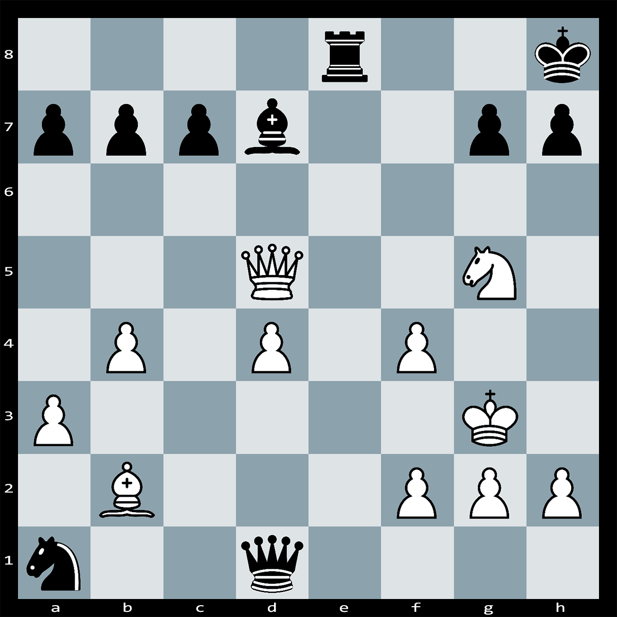Mate in Four Moves, White to Play | Chess Puzzle #246