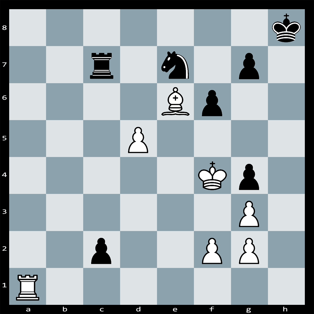 Mate in 1 Move, White to Play | Chess Puzzle #248