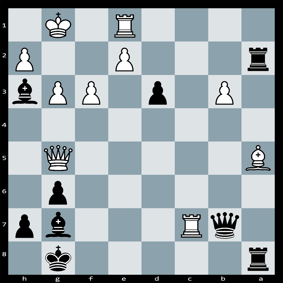 Mate in Six Moves, Black to Play | Chess Puzzle #249